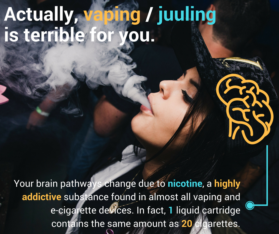 The Truth About Vaping/Juuling